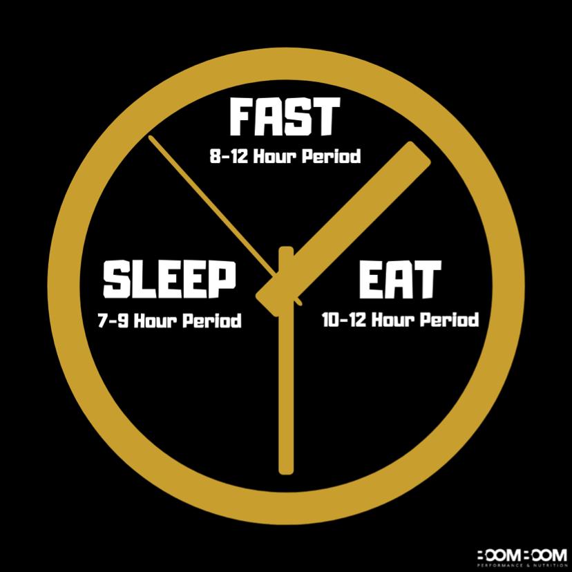 Body Clock Image